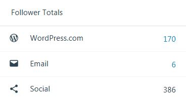follower totals